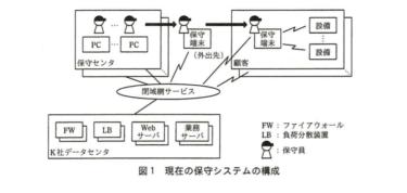 【文系 SE】ネットワークスペシャリストー過去問挑戦 平成27年午後Ⅱ問1ー