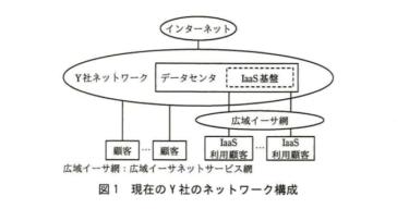 【文系 SE】ネットワークスペシャリストー過去問挑戦 平成27年午後Ⅱ問2ー