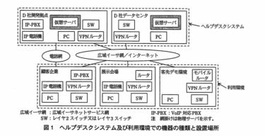 【文系 SE】ネットワークスペシャリストー過去問挑戦 平成22年午後Ⅱ問2ー