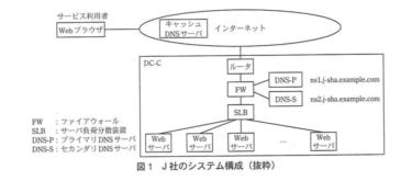 【文系 SE】ネットワークスペシャリストー過去問挑戦 平成24年午後Ⅰ問1ー