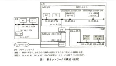 【文系 SE】ネットワークスペシャリストー過去問挑戦 平成25年午後Ⅰ問1ー