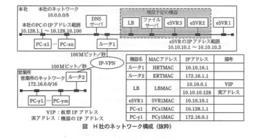 【文系 SE】ネットワークスペシャリストー過去問挑戦 平成21年午後Ⅰ問3ー